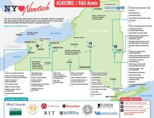 New York Academic / R&D and Industry Asset Maps