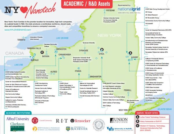 Click here for Academic & Industry Asset Maps