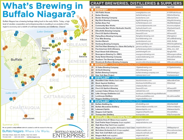 Whats Brewing In Buffalo Niagara - Us-brewery-map